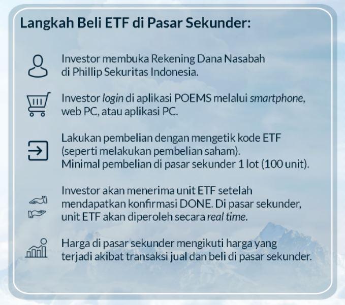 Apa itu ETF?